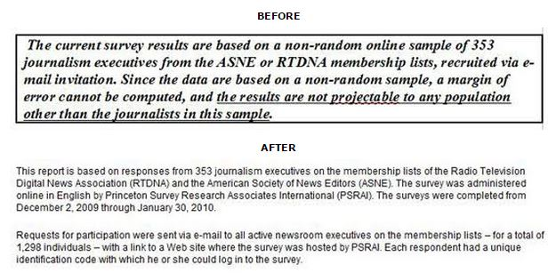 The revised methodology information sent to David Moore by Tom Rosenstiel and posted on Pew's website as an update.